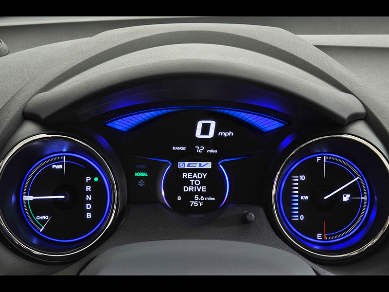 Honda Fit  My Electric Car