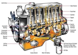 The End of the Internal Combustion Engine - My Electric Car