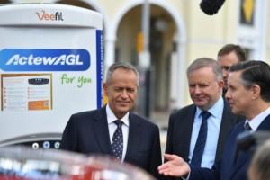 EV Policy Vacuum continues in Australia